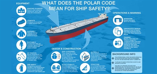Helping operators to ensure safe cruising in cold waters