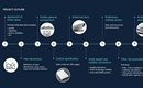 Foreship releases infographic on cruise ship design