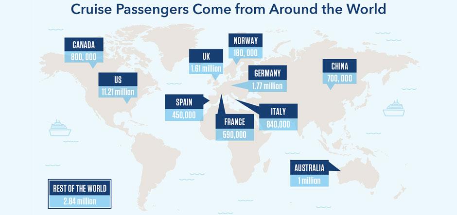Cruise passengers from around world 940x443.